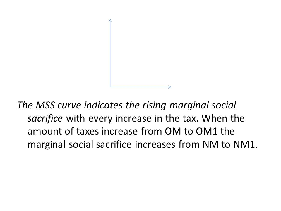 Diminishing marginal social benefit(MSB):- when the government undertake public expenditure the society gets utility.
