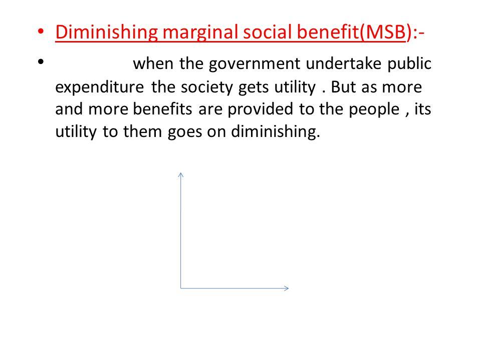sinc The MSB curve indicates diminishing marignal social benefit.