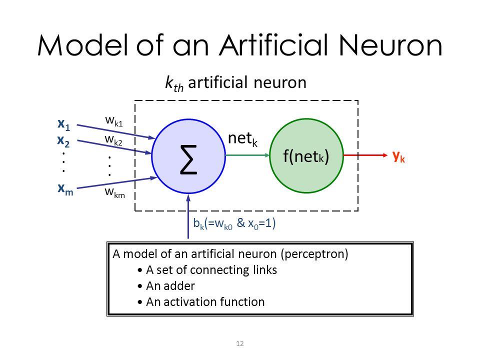 Model of an Artificial Neuron ∑ f(net k ) net k x1x1 x2x2 xmxm ykyk w k1 w km w k2 k th artificial neuron b k (=w k0 & x 0 =1)............ A model of