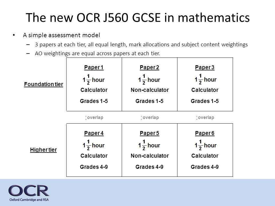 The new OCR J560 GCSE in mathematics A simple assessment model – 3 papers at each tier, all equal length, mark allocations and subject content weightings – AO weightings are equal across papers at each tier.