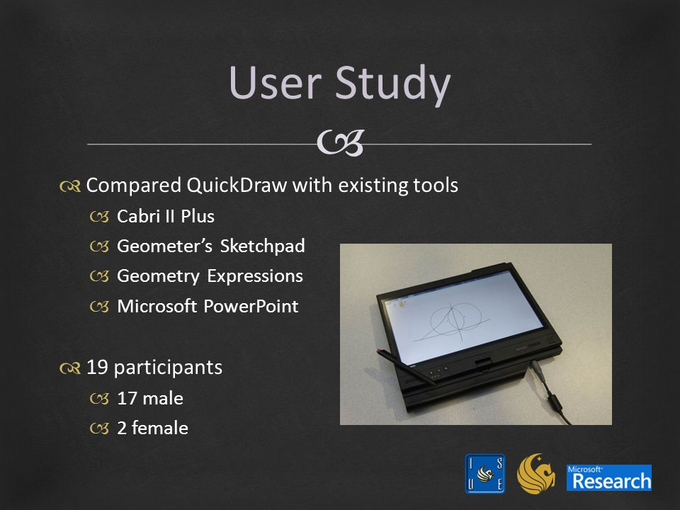   Compared QuickDraw with existing tools  Cabri II Plus  Geometer's Sketchpad  Geometry Expressions  Microsoft PowerPoint  19 participants  17 male  2 female User Study