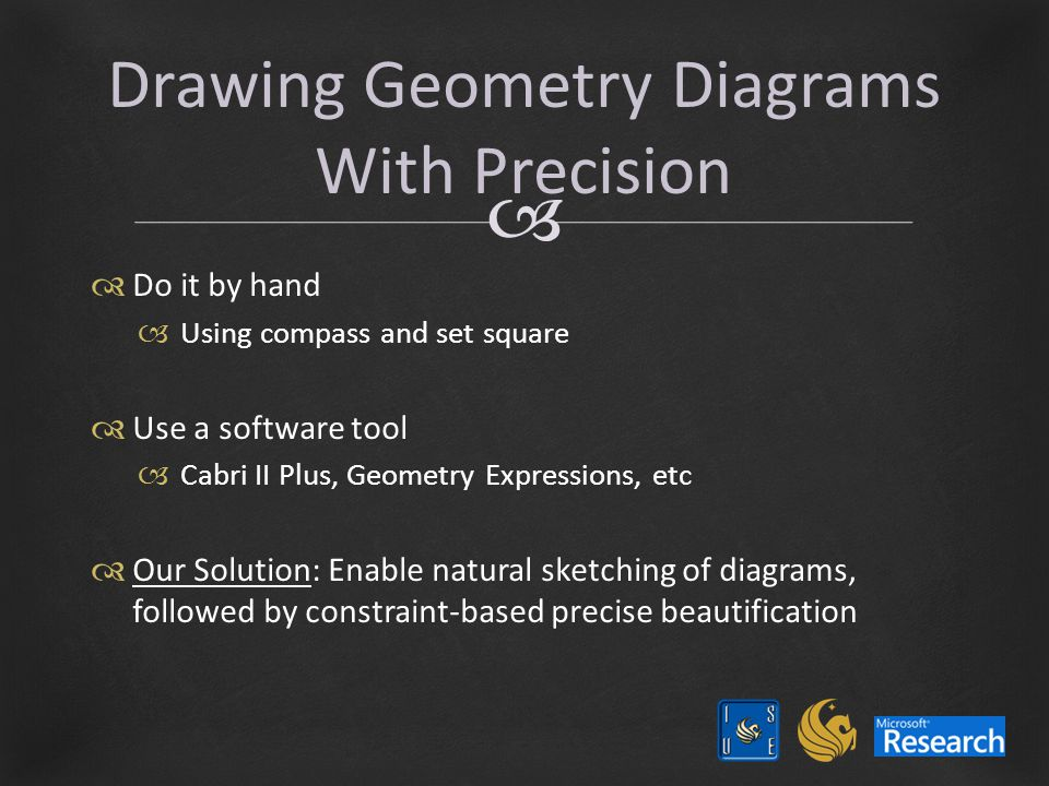   Do it by hand  Using compass and set square  Use a software tool  Cabri II Plus, Geometry Expressions, etc  Our Solution: Enable natural sketching of diagrams, followed by constraint-based precise beautification Drawing Geometry Diagrams With Precision