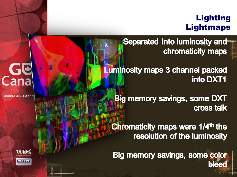 Lighting Lightmaps