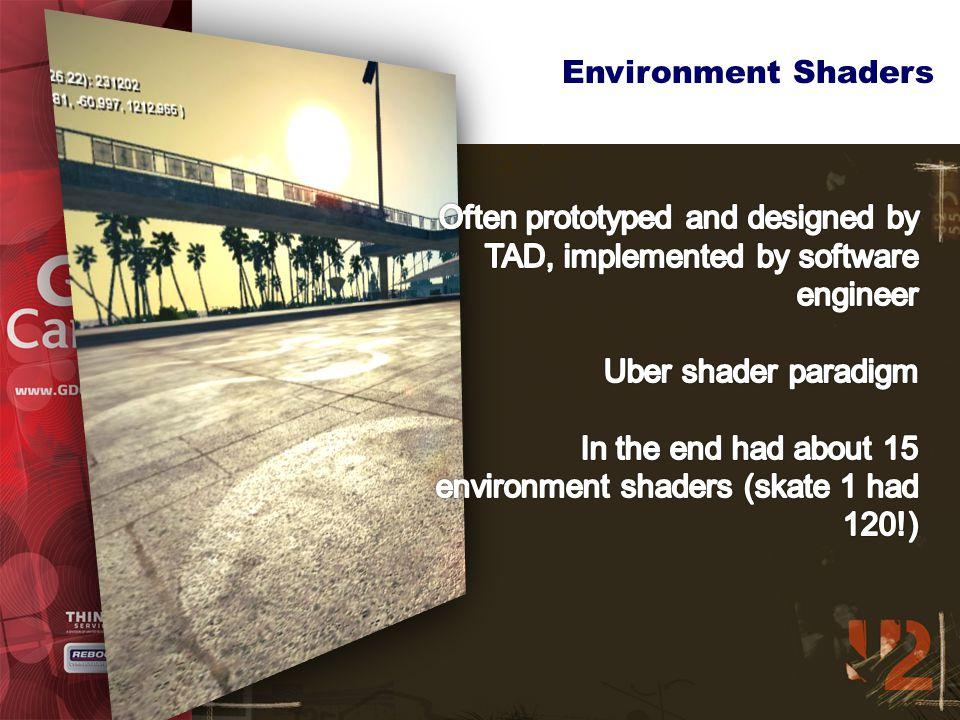 Environment Shaders