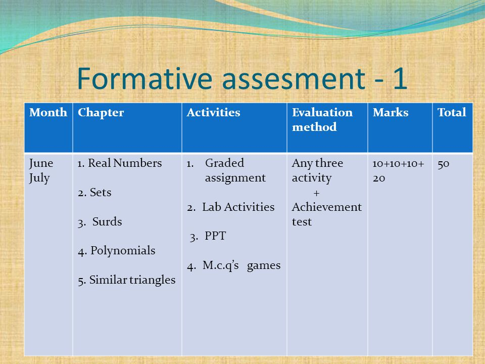 Formative assesment - 1 MonthChapterActivitiesEvaluation method MarksTotal June July 1.