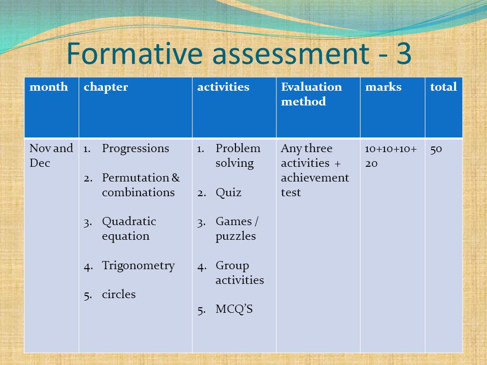 Formative assessment - 3 monthchapteractivitiesEvaluation method markstotal Nov and Dec 1.Progressions 2.Permutation & combinations 3.Quadratic equation 4.Trigonometry 5.circles 1.Problem solving 2.Quiz 3.Games / puzzles 4.Group activities 5.MCQ'S Any three activities + achievement test 10+10+10+ 20 50