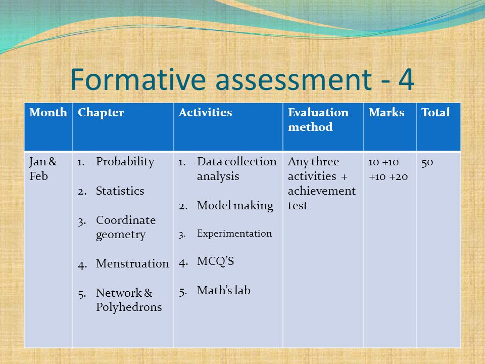 Formative assessment - 4 MonthChapterActivitiesEvaluation method MarksTotal Jan & Feb 1.Probability 2.Statistics 3.Coordinate geometry 4.Menstruation 5.Network & Polyhedrons 1.Data collection analysis 2.Model making 3.Experimentation 4.MCQ'S 5.Math's lab Any three activities + achievement test 10 +10 +10 +20 50