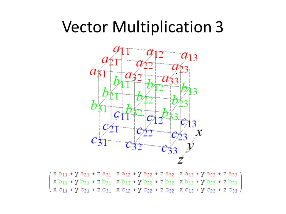 Vector Multiplication 3