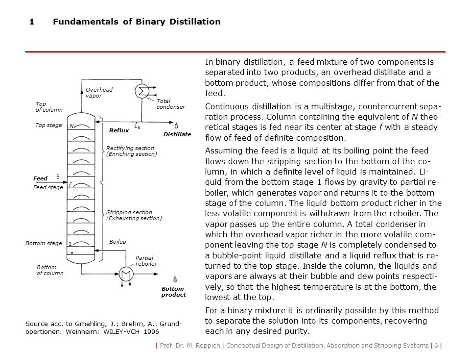 1Fundamentals of Binary Distillation Applications and Distillation Equipment © BASF SE Applications: the most widely used large-scale method for separating homogeneous fluid mixtures in the chemical and petrochemical industry if no azeotropes are encountered, overhead and bottom products may be obtained in any desired purity suitable for the separation of liquid mixtures of components having similar boiling points into their individual components (at low relative volatility, but >1,05) Equipment: Tray Columns (stagewise contact between the phases on individual trays) Packed Columns (continuous contact bet- ween the phases on the surface of a pack- ing material) | Prof.