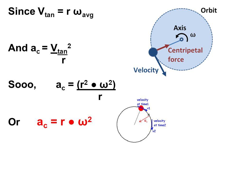 Since V tan = r ω avg And a c = V tan 2 r Sooo, a c = (r 2 ● ω 2 ) r Or a c = r ● ω 2