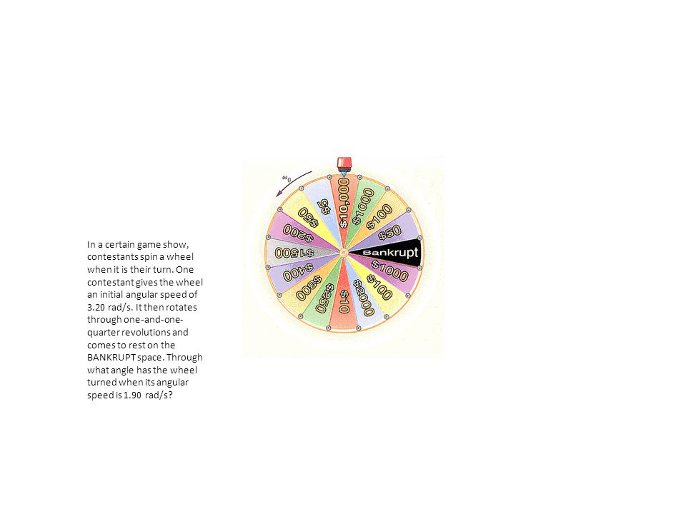 In a certain game show, contestants spin a wheel when it is their turn. One contestant gives the wheel an initial angular speed of 3.20 rad/s. It then