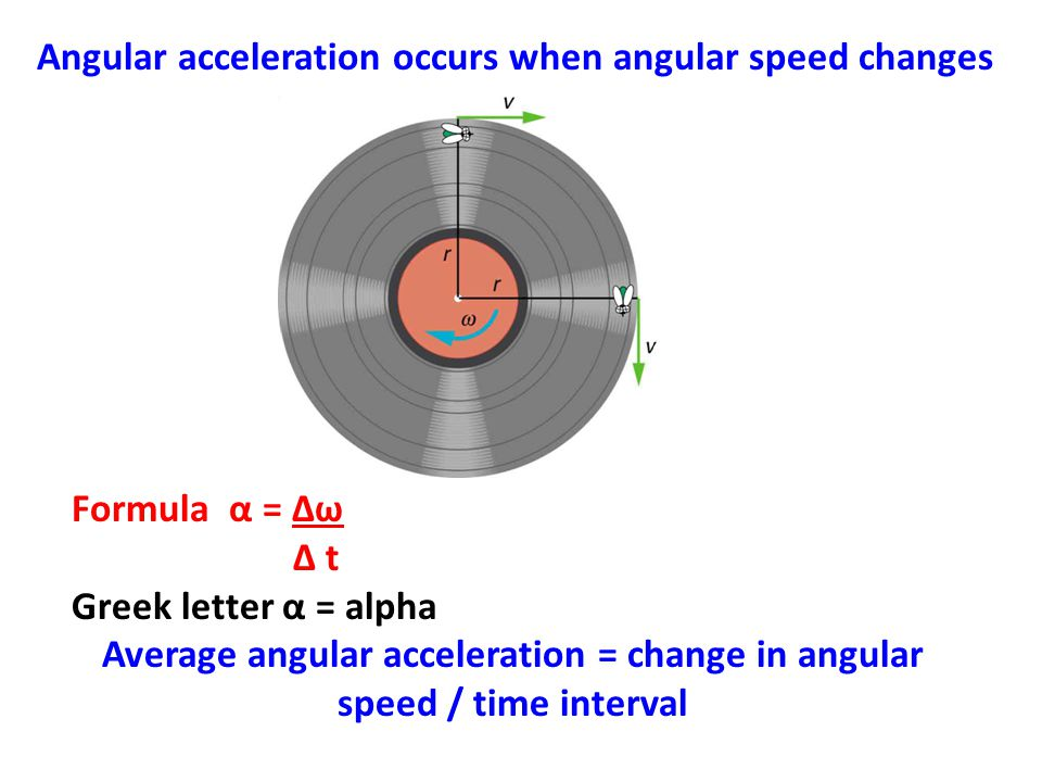 Angular acceleration occurs when angular speed changes Formula α = ∆ω ∆ t Greek letter α = alpha Average angular acceleration = change in angular spee