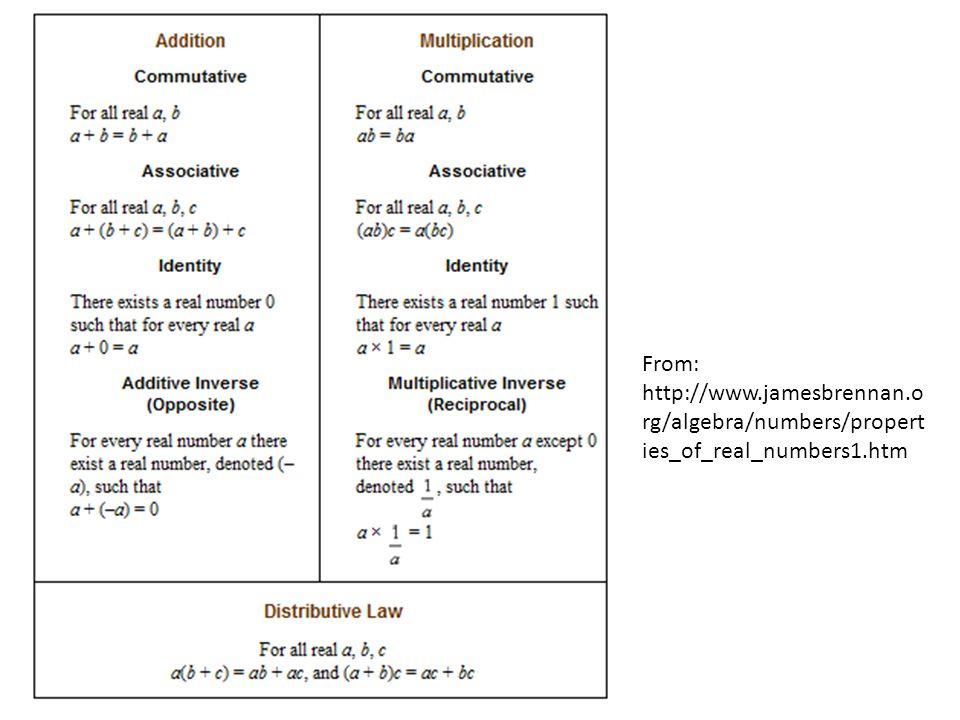 From: http://www.jamesbrennan.o rg/algebra/numbers/propert ies_of_real_numbers1.htm