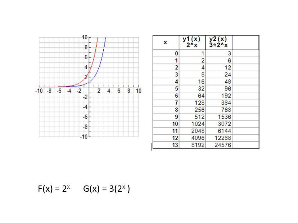 F(x) = 2 x G(x) = 3(2 x )