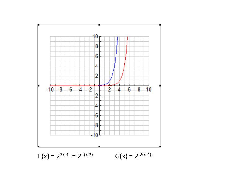 F(x) = 2 2x-4 = 2 2(x-2) G(x) = 2 (2(x-4))