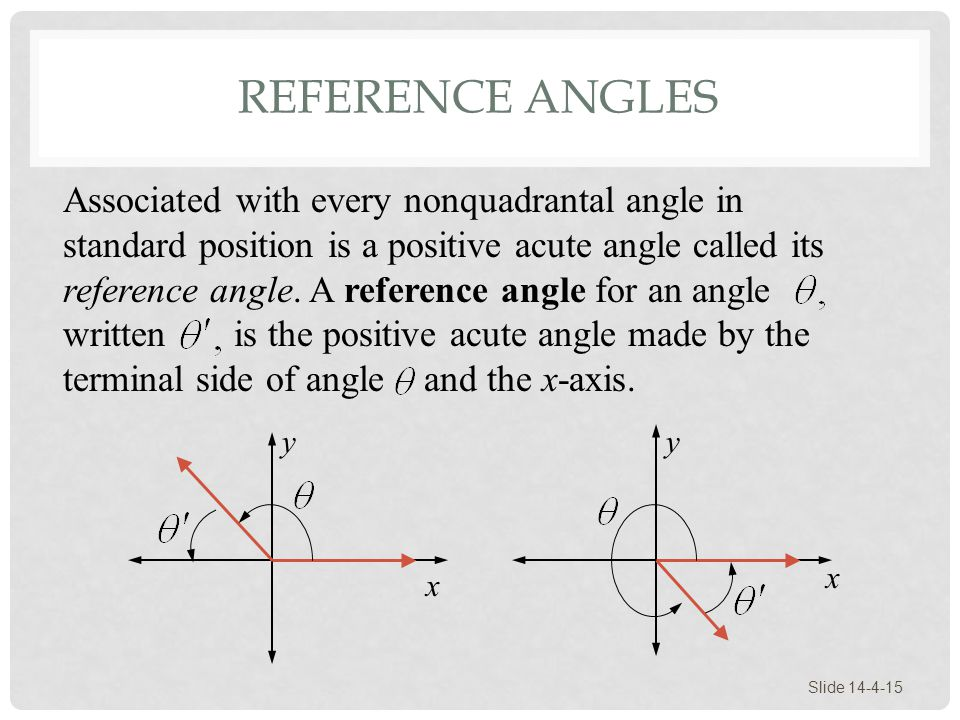 REFERENCE ANGLES Slide 14-4-15 Associated with every nonquadrantal angle in standard position is a positive acute angle called its reference angle. A