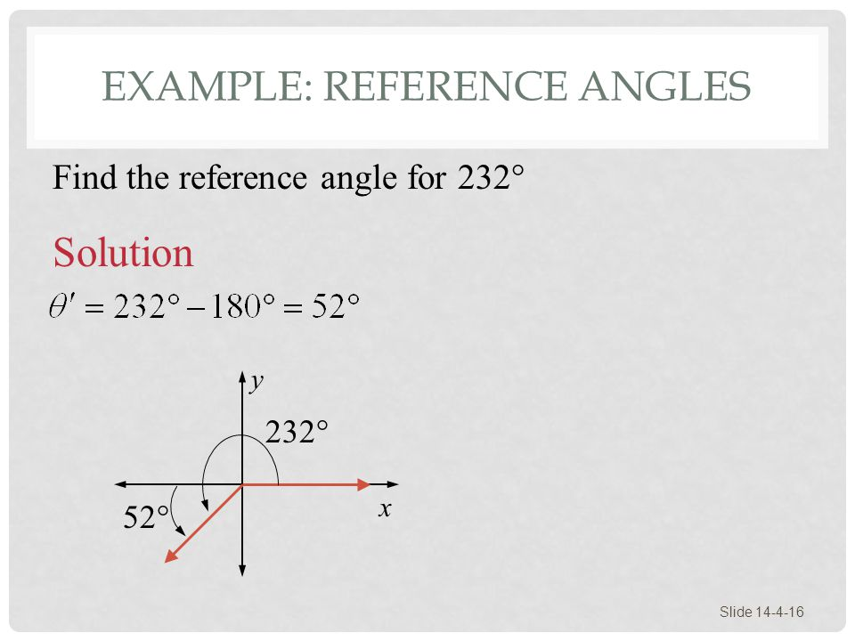 EXAMPLE: REFERENCE ANGLES Slide 14-4-16 Find the reference angle for 232° Solution x y 232° 52°
