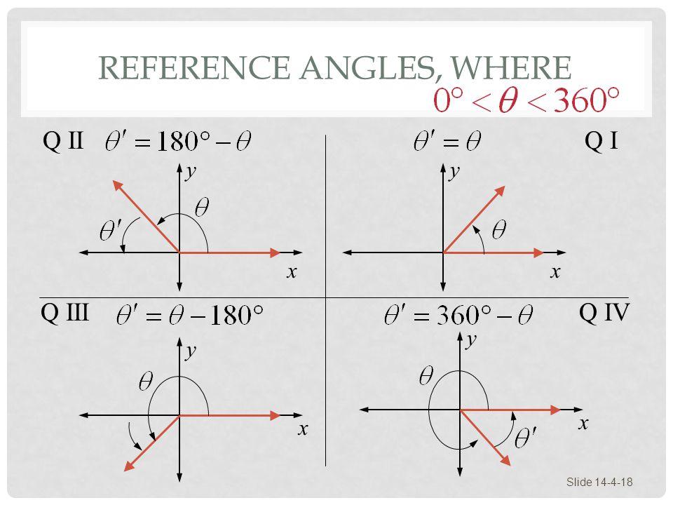 REFERENCE ANGLES, WHERE Slide 14-4-18 x x y y x y x y Q III Q IIQ I Q IV