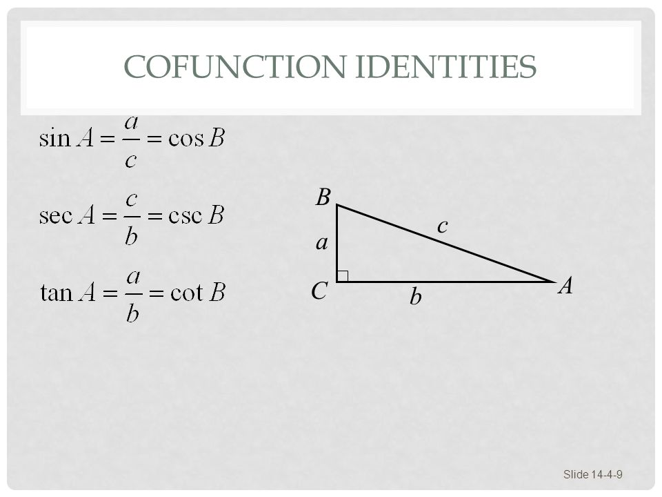 COFUNCTION IDENTITIES Slide 14-4-9 A B C a b c
