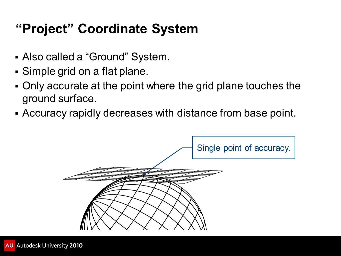 Scaling the Grid  Scaled Base Point is used as the basis for a Project Coordinate system  Project Coordinates are multiplied by the Combined Scale Factor to calculate an approximate Grid Coordinate  But we're also back to Surveying on a plane… Ellipsoid Average Project Elevation Base Point (Scaled coordinates) Project Coordinate Grid