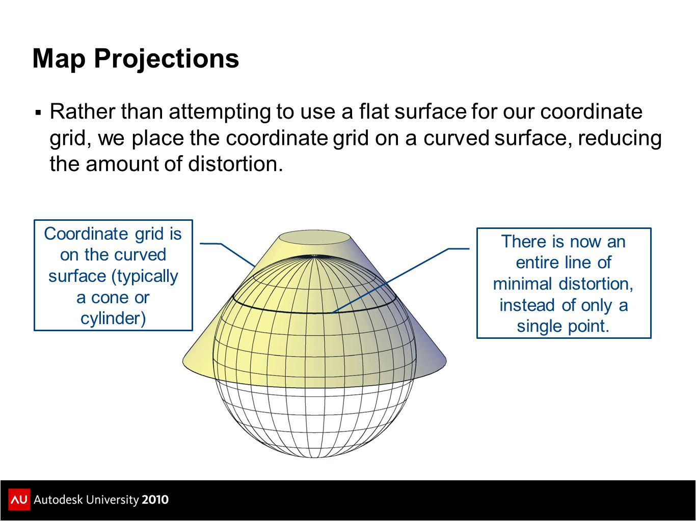Common Datums (continued)  World Geodetic System of 1984 (WGS84)  WGS 1984 Ellipsoid  Defined to be geocentric  Since NAD83 was thought to be geocentric when originally defined, NAD83 and WGS84 were initially virtually identical  New realizations have gradually diverged from NAD83 as the position of the center of the Earth has been refined  WGS84(G730), WGS84(G873), etc.