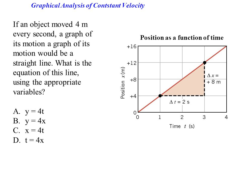 Graphical Analysis of Contstant Velocity If an object moved 4 m every second, a graph of its motion a graph of its motion would be a straight line. Wh