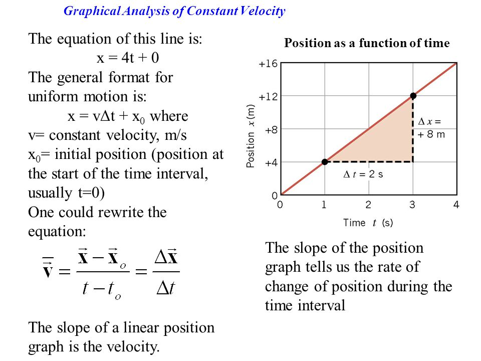Graphical Analysis of Constant Velocity The equation of this line is: x = 4t + 0 The general format for uniform motion is: x = vΔt + x 0 where v= cons