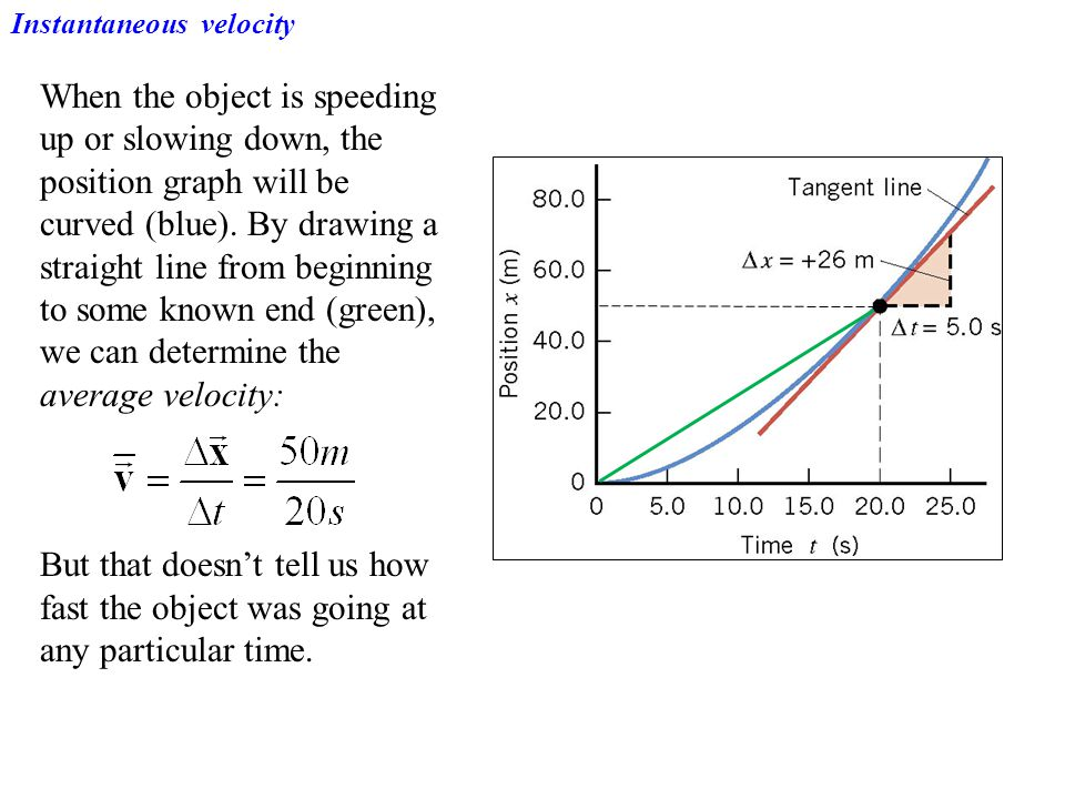 Instantaneous velocity When the object is speeding up or slowing down, the position graph will be curved (blue). By drawing a straight line from begin