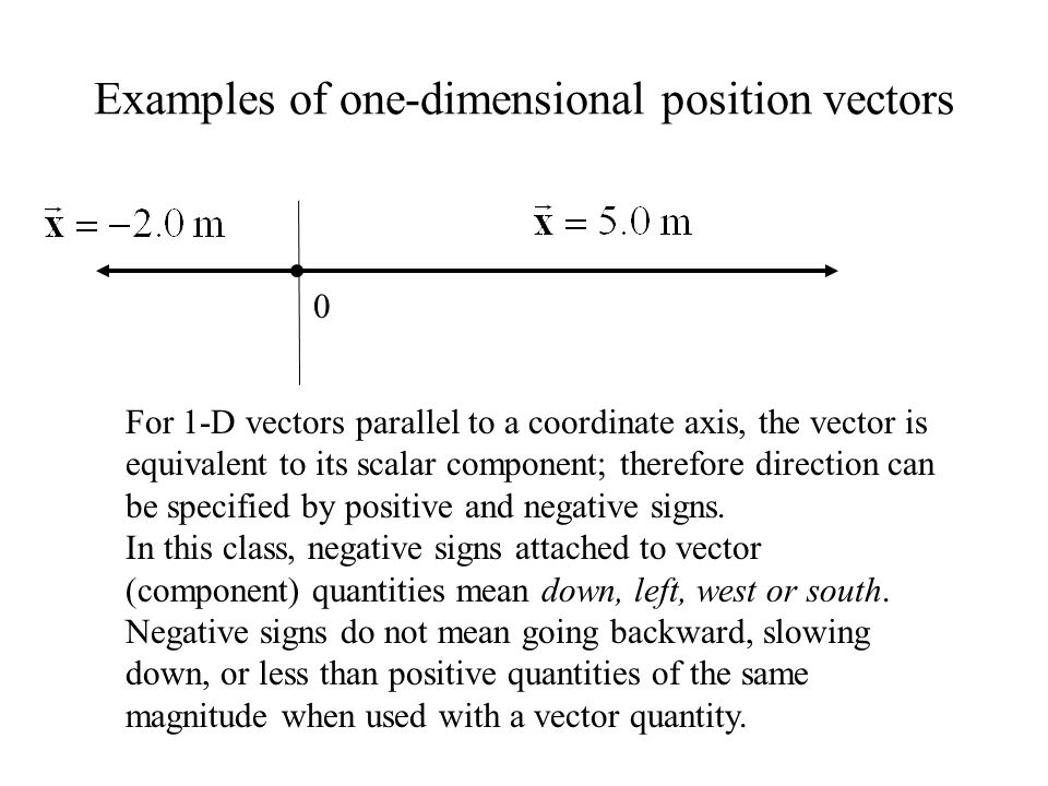 Examples of one-dimensional position vectors 0 For 1-D vectors parallel to a coordinate axis, the vector is equivalent to its scalar component; theref