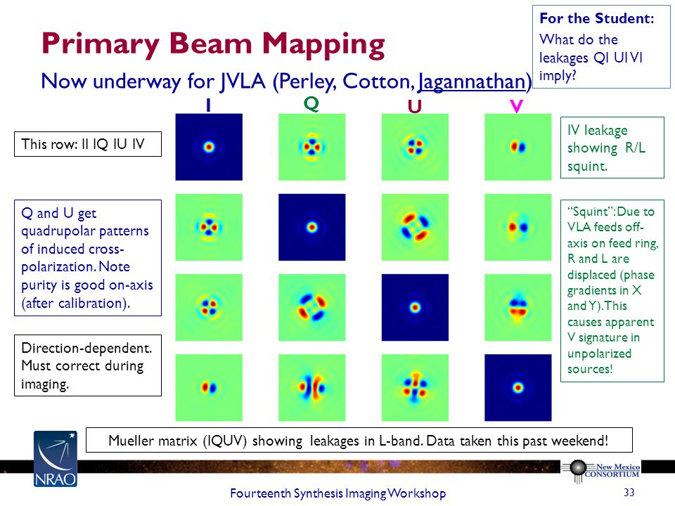 Primary Beam Mapping Now underway for JVLA (Perley, Cotton, Jagannathan) Fourteenth Synthesis Imaging Workshop 33 This row: II IQ IU IV Mueller matrix (IQUV) showing leakages in L-band.