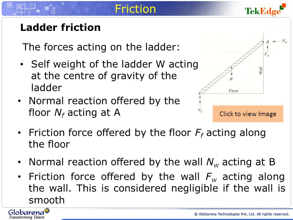 Friction Ladder friction The forces acting on the ladder: Self weight of the ladder W acting at the centre of gravity of the ladder Normal reaction offered by the floor N f acting at A Friction force offered by the floor F f acting along the floor Normal reaction offered by the wall N w acting at B Friction force offered by the wall F w acting along the wall.
