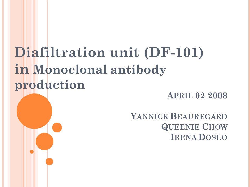 A PRIL 02 2008 Y ANNICK B EAUREGARD Q UEENIE C HOW I RENA D OSLO Diafiltration unit (DF-101) in Monoclonal antibody production