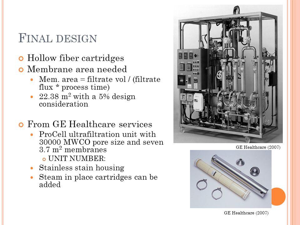F INAL DESIGN Hollow fiber cartridges Membrane area needed Mem.