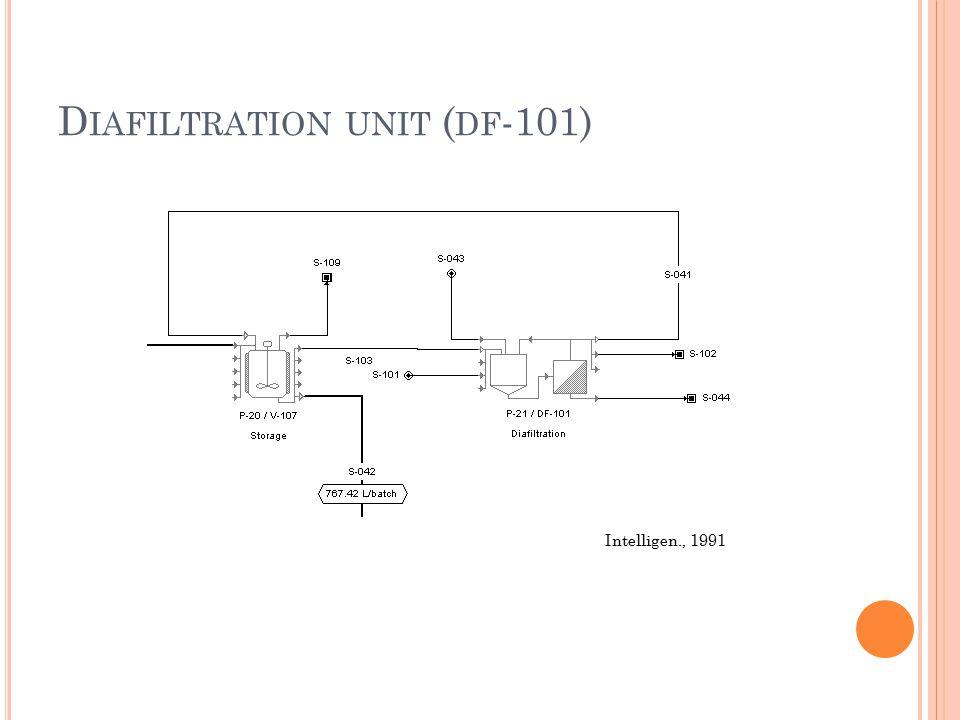 D IAFILTRATION UNIT ( DF -101) Intelligen., 1991