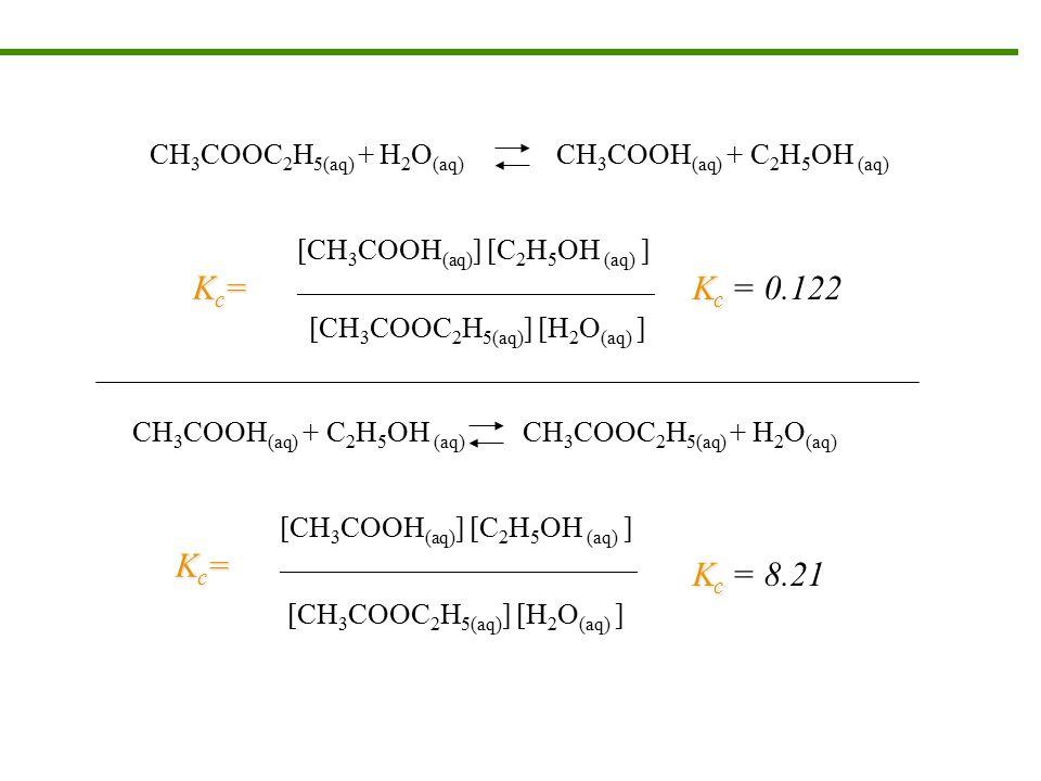 Kc=Kc=Kc=Kc= CH 3 COOC 2 H 5(aq) + H 2 O (aq) CH 3 COOH (aq) + C 2 H 5 OH (aq) K c K c = 8.21 [CH 3 COOH (aq) ] [C 2 H 5 OH (aq) ] ___________________