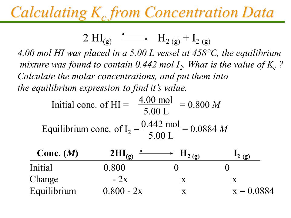 Calculating K c from Concentration Data 4.00 mol HI was placed in a 5.00 L vessel at 458°C, the equilibrium mixture was found to contain 0.442 mol I 2