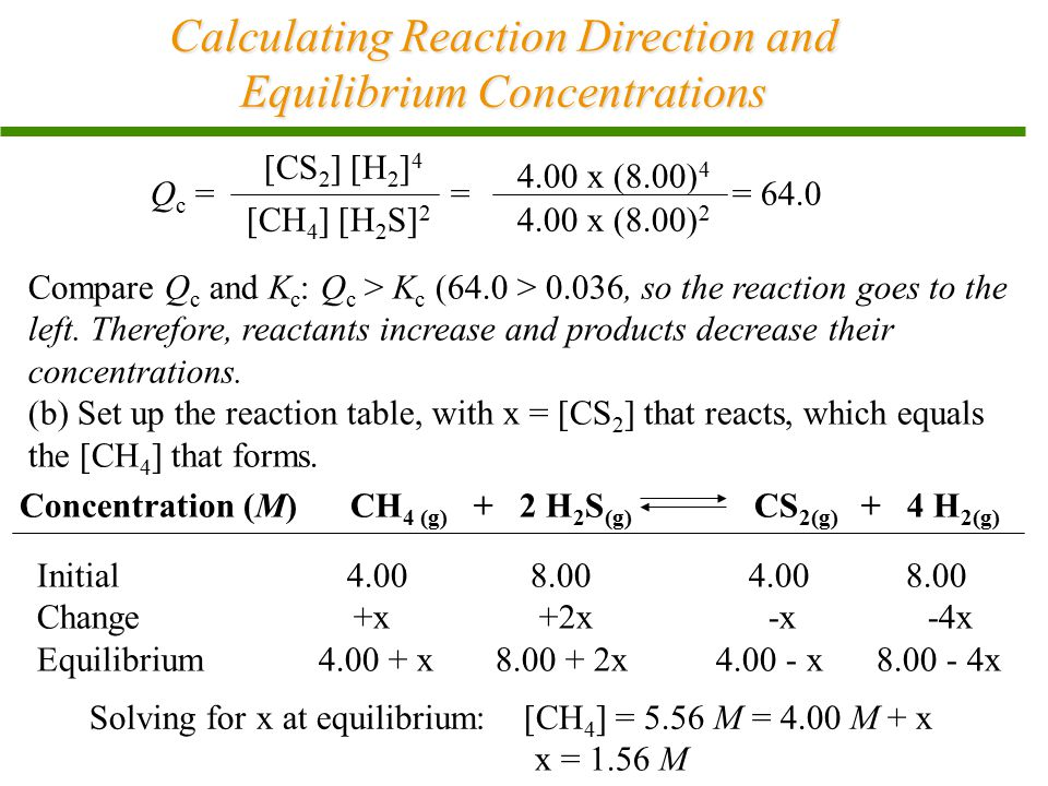 Calculating Reaction Direction and Equilibrium Concentrations Q c = = = 64.0 [CS 2 ] [H 2 ] 4 [CH 4 ] [H 2 S] 2 4.00 x (8.00) 4 4.00 x (8.00) 2 Compare Q c and K c : Q c > K c (64.0 > 0.036, so the reaction goes to the left.