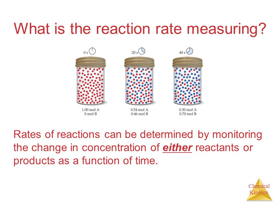 Chemical Kinetics What is the reaction rate measuring.