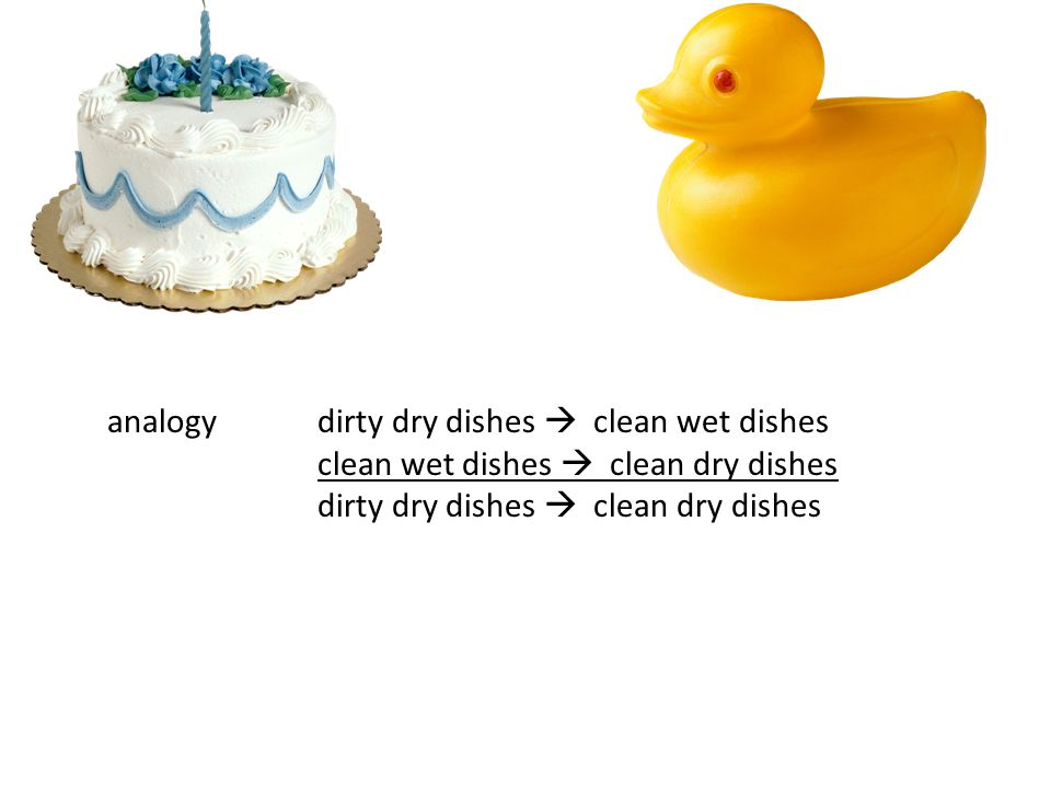 analogydirty dry dishes  clean wet dishes clean wet dishes  clean dry dishes dirty dry dishes  clean dry dishes