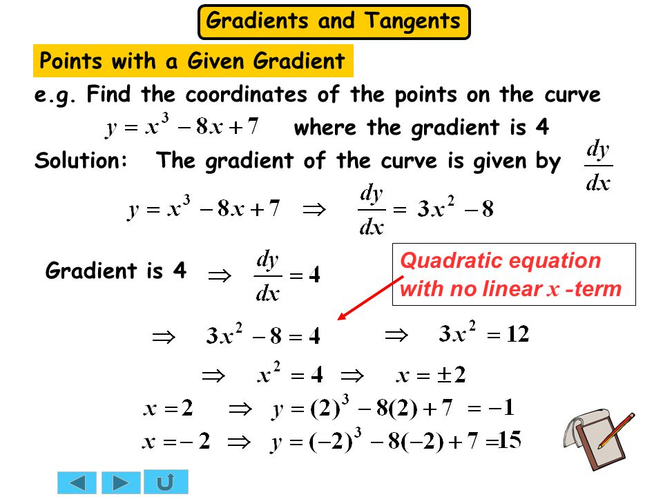 Gradients and Tangents Points with a Given Gradient The points on with gradient 4