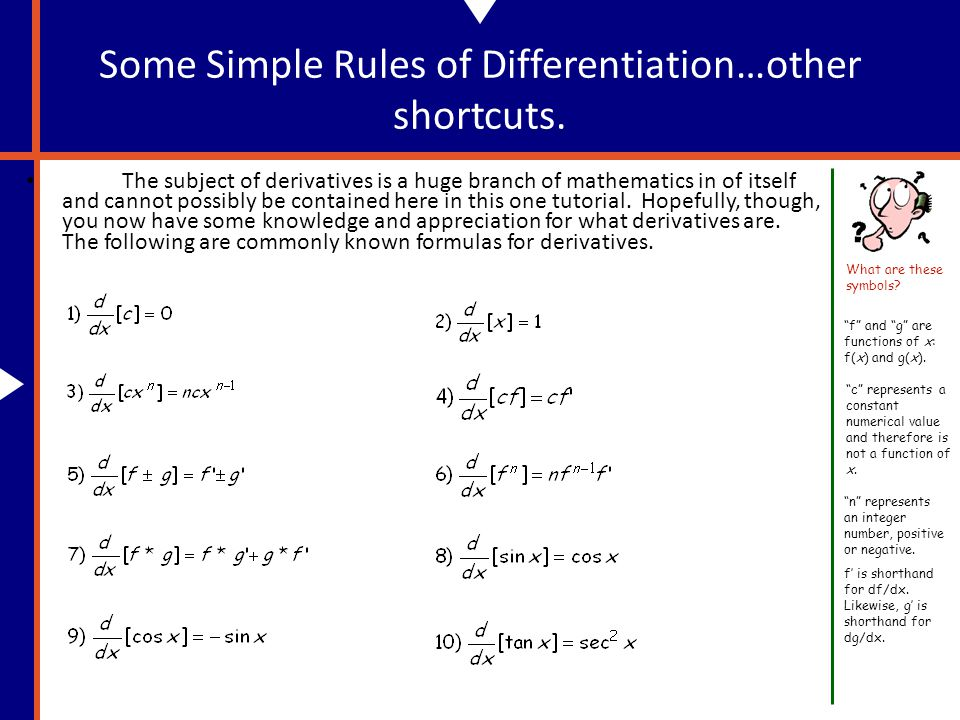 Some Simple Rules of Differentiation…other shortcuts.