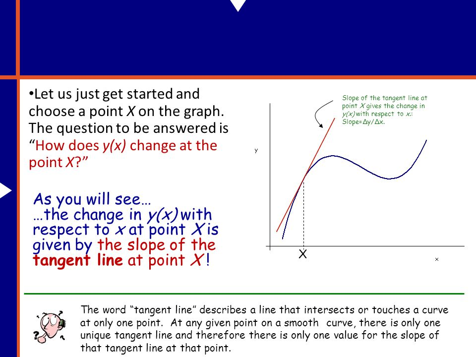 Determining the slope of the tangent line X X+h Δy=y(X+h)–y(X) Δx=(X+h)–X=h To determine the slope of the tangent line, let us draw a line that intersects the curve at both point X and point X + h.