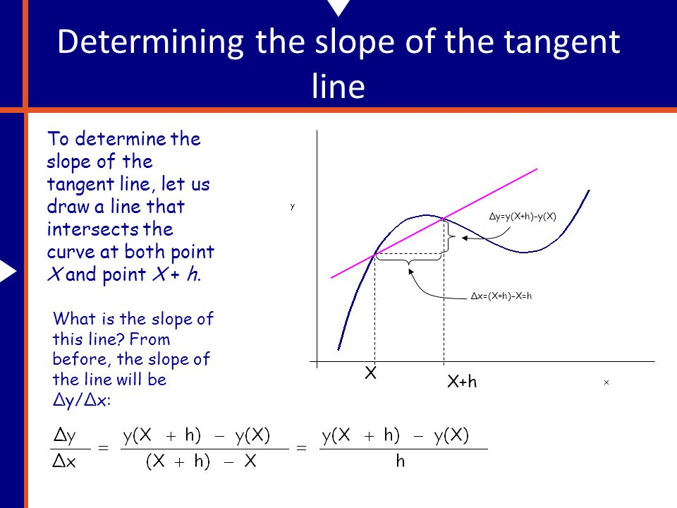 This maroon line is still not the tangent line at point X, but we can make it look more like the tangent line if we make the h a smaller value: If you calculate the slope for this second line, it will have the same form as the above equation, except now h is a smaller value and therefore y(X+h) will be a different value.
