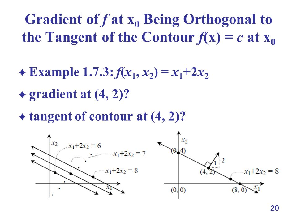 20 Gradient of f at x 0 Being Orthogonal to the Tangent of the Contour f(x) = c at x 0  Example 1.7.3: f(x 1, x 2 ) = x 1 +2x 2  gradient at (4, 2).