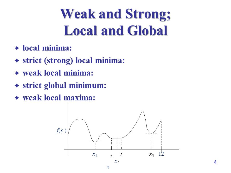 4 Weak and Strong; Local and Global  local minima: x 1, any point in [s, t], x 3  strict (strong) local minima: x 1, x 3  weak local minima: any point in [s, t]  strict global minimum: x 1  weak local maxima: any point in [s, t] x f(x ) 12x3x3 x2x2 x1x1 t s