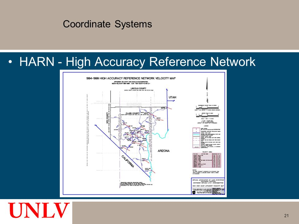 Coordinate Systems HARN - High Accuracy Reference Network 21