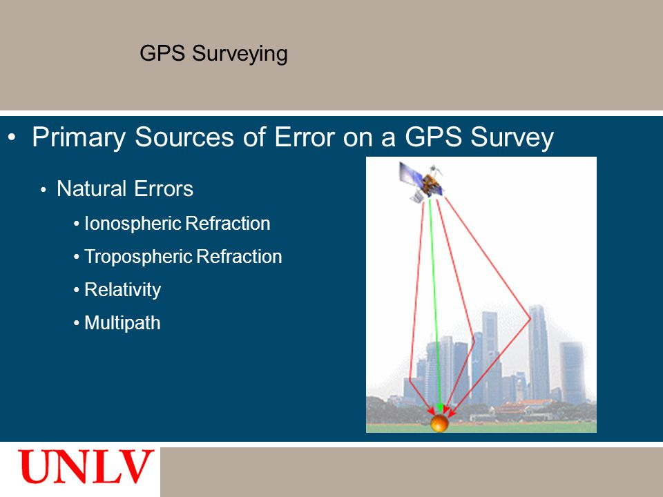 GPS Surveying Primary Sources of Error on a GPS Survey Natural Errors Ionospheric Refraction Tropospheric Refraction Relativity Multipath