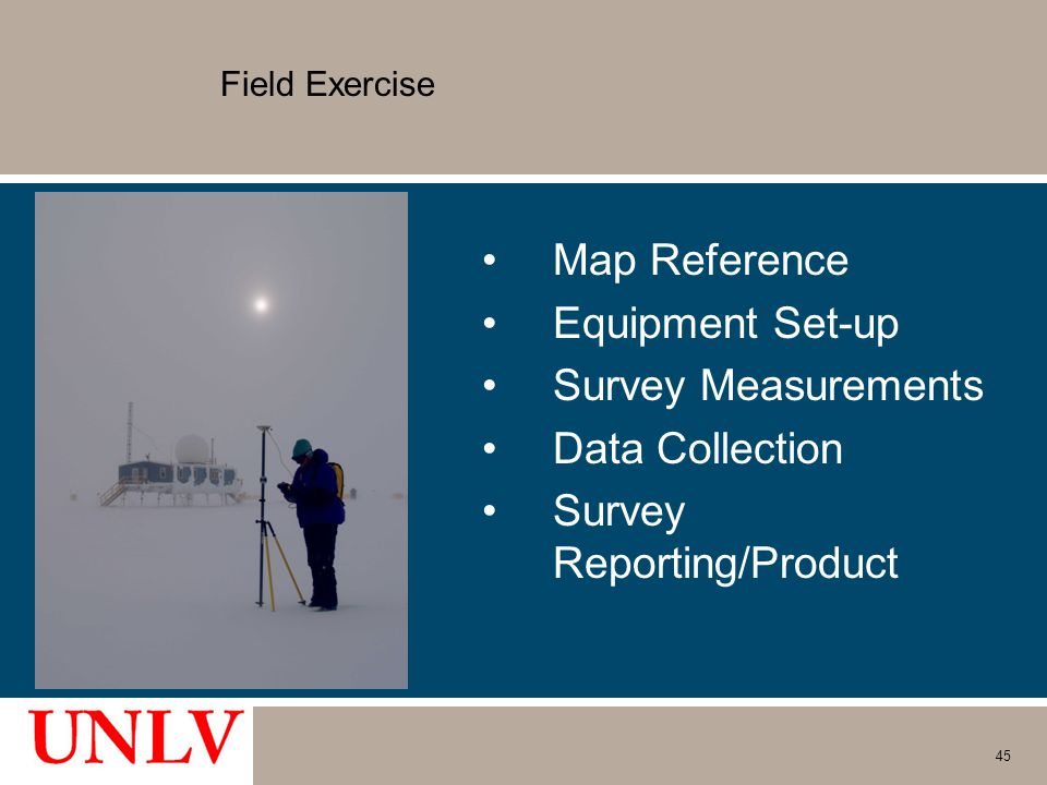 Field Exercise Map Reference Equipment Set-up Survey Measurements Data Collection Survey Reporting/Product 45