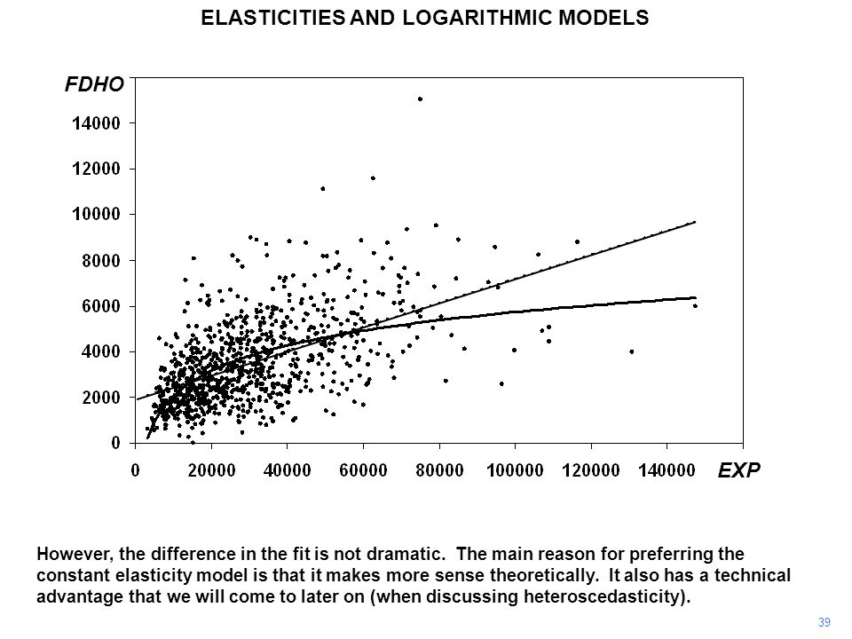 39 However, the difference in the fit is not dramatic. The main reason for preferring the constant elasticity model is that it makes more sense theore