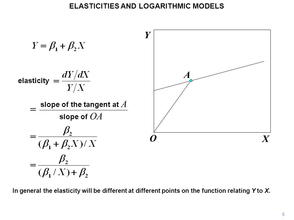 6 In general the elasticity will be different at different points on the function relating Y to X. Y xO X A ELASTICITIES AND LOGARITHMIC MODELS slope